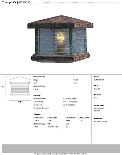 Vivex Outdoor Lighting in US - 3