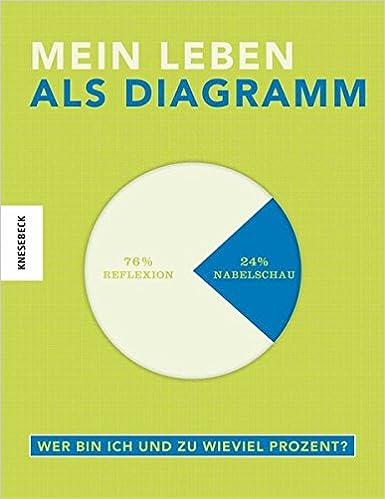 Mein Leben als Diagramm: Wer bin ich und zu wieviel Prozent?: Amazon ...