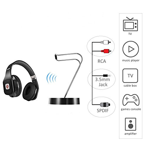 41zX4M jGzL - Noontec Hammo TV Wireless Headphones for TV Digital Bluetooth with Docking Base Low-Latency Anti-Interference 50 Hours Long Battery Life