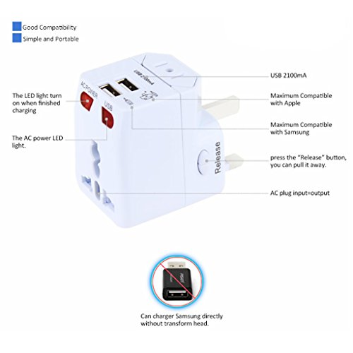 Kastar 2-PACK Safety Universal World-Wide Travel Adapter 2.1A with Dual USB Charger All-in-one AC Power Plug For AUS USA EU UK--Supper Fast and Free Shipping from USA--3-YEAR Manufacturer Warranty