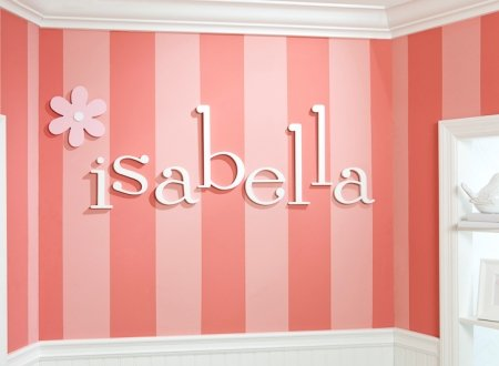amazoncom wooden hanging wall letters a white decorative wall letter for childrens nursery babys room baby name and girls bedroom dcor baby