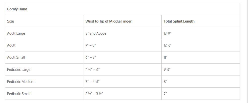 Pedi Comfy Hand/Wrist Splint, Pediatric, Medium