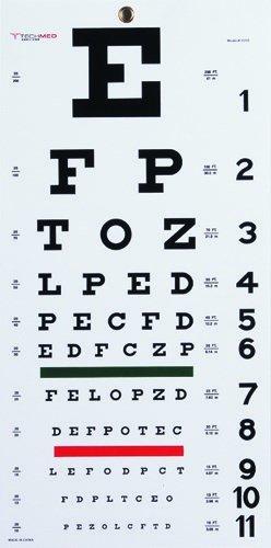Snellen Eye Chart- 22 L x 11 W ()