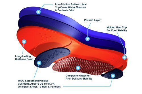 Sorbothane Ultra Graphite Medium Arch Insole W 10.5-11.5, M 8-9 (Metric 41-42) - D by Sorbothane