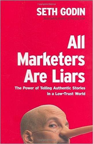 Top 10 Affiliate Marketing Lies