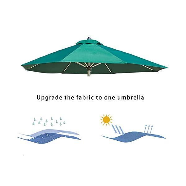 MENG Ombrellone in Alluminio 2.5 M Ombrellone Esterno Protezione UV Ombrellone Rotondo per Ombrellone da Spiaggia… 2 spesavip