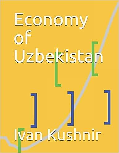 Economy of Uzbekistan