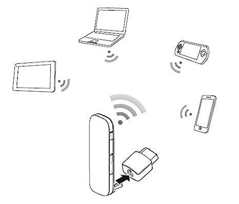 Huawei E8278 S 602 Lte Cat 4 Modem Wi Fi Router Amazon Co Uk