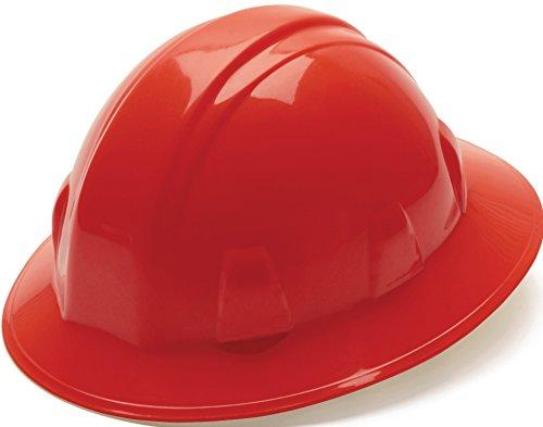 Most Popular Hard Hats