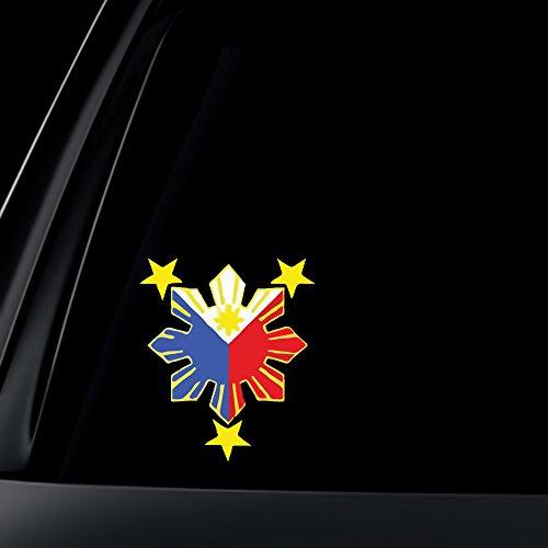 Car Accessories Philippines