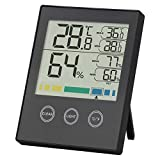 BESTVA Grow Tent Digital Hygrometer Indoor