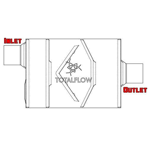 TOTALFLOW Two-Chamber Universal Muffler