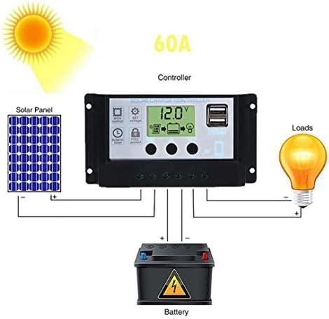 Solarladeregler,Hunpta@Solar Panel Regler Laderegler USB 60A 12V-24V mit Dual-USB-Ladegerät (Silber)