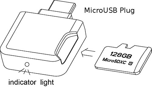 MLB 683524752 Adaptador Chip Micro Sim Nano Samsung Galaxy S2 S3 S4 S5 S6  JM besides 11599830 Dash Micro Mini Microsd Card Reader For Android With Case   Usb Microusb Adapter Black together with  on micro sd card samsung galaxy s5