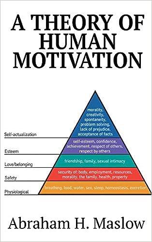 maslow abraham h a theory of human motivation 1943