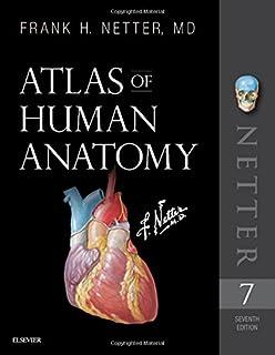 Atlas Of Human Anatomy Netter Basic Science