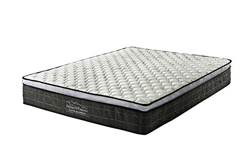 Buy soft pillow top mattress