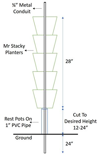 NEW (20) Individual Stacking Hydroponic 13'' Pots - Build Your Own Vertical Container Growing System - Grow Vegetables Herbs Strawberries Greens - Mr Stacky Food Safe Plastic Stackable Planters by Mr. Stacky (Image #4)