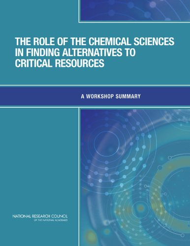 The Role Of The Chemical Sciences In Finding Alternatives To Critical Resources  A Workshop Summary