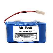 Amazon Ca Shark Battery Pack