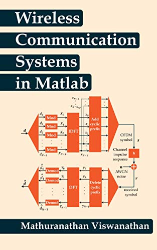 - Wireless Communication Systems in Matlab