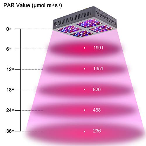 hot sale online 26278 9ee25 VIPARSPECTRA 300W 600W LED Grow Light Full Spectrum for Indoor Plants Veg  and Flower