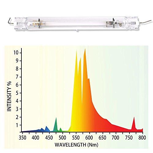 Hid Grow Lamps - 1000 Watt Hps Grow Light Bulb 2000K 155000Lumens Double-Ended HID Grow Light Bulb Lamp for Indoor Plants,High PAR with Richest Spectrum on The Market Hydroponics Grow Light Bulb