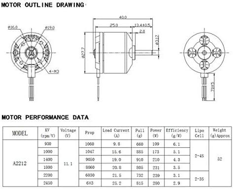 camellia® DXW A2212 2212 930KV 2-4S 3.17mm Moteur Brushless Pour RC FPV Aéronef é Aéronef Aéronef Fixé 1060 Hélice DIY (Or)