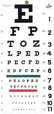 Snellen Type Plastic Eye Chart - 20' Non-reflective, matte finish with green & red color bars, (Snellen Type)