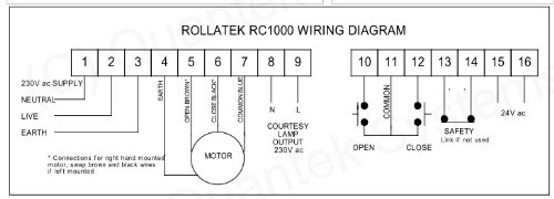 41znnxhJUCL roller shutter & roll up garage door remote control amazon co uk neco wiring diagram at webbmarketing.co
