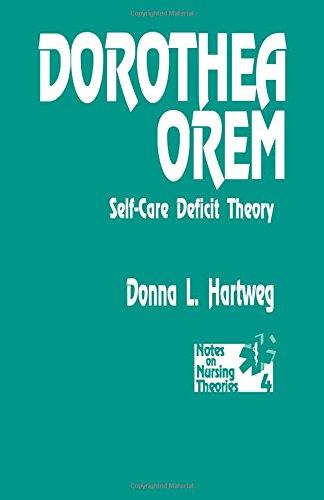 orem's self care theory
