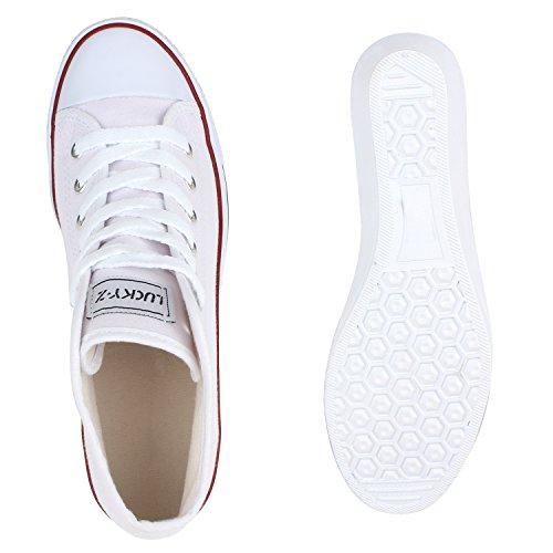 Stiefelparadies - Zapatillas Mujer Weiss Weiss