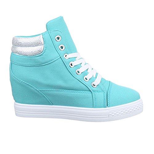 Ital-Design - Zapatillas altas Mujer azul claro