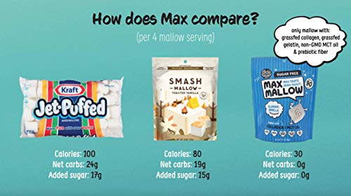 NEW Know Brainer Snacks Low Carb Keto Variety Pack Max Mallows - Atkins, Paleo, Diabetic Diet Friendly Health Snack - Gluten Free, Soy Free & Zero Sugar snack, Non-GMO Ketogenic 6 pack (20.3 ounces) 4