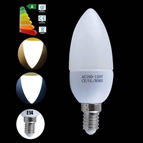 Start A Landscape Lighting Business in US - 8