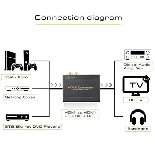 cooldigital hdmi extractor splitter hdmi to hdmi   optical spdif   rca l    r stereo audio video