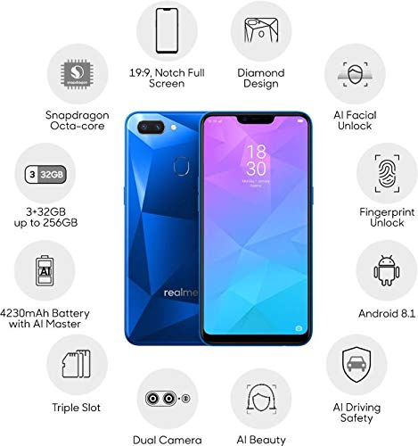 Realme 2 (Diamond Blue, 4GB RAM, 64GB Storage)