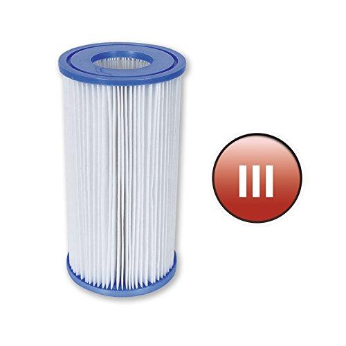 Flowclear Filter Cartridge(Type III, Type A/C)