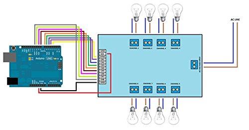 8 Channel Digital Ac Programmable Light Dimmer Module