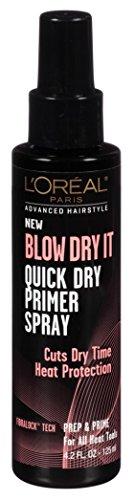 Quick Dry Primer - 2