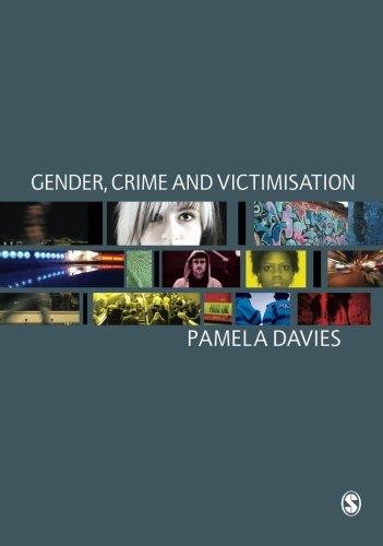 Gender,Crime+Victimisation