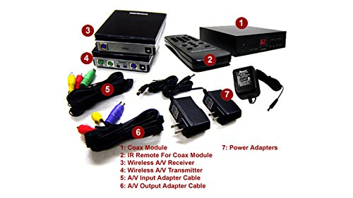 Wireless Coax Cable TV Tuner System With IR Remote Extender by AllAboutAdapters