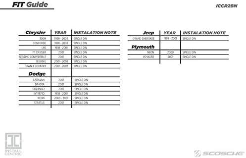 [DIAGRAM_38ZD]  Amazon.com: Scosche CR1277B Single DIN Installation Kit for Select  1998-2004 Chrysler/Dodge/Jeep Vehicles: Car Electronics | Scosche Wiring Harness Diagram 88 Jeep Cherokee |  | Amazon.com