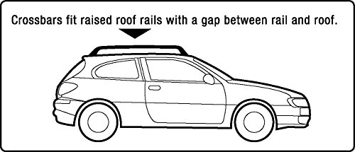 The 8 best roof racks