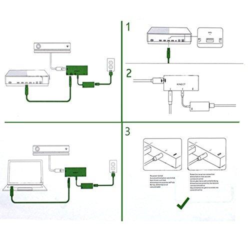 Amazon com: XBERSTAR Adapter for XBOX One s/x Kinect 2 0 Sensor AC