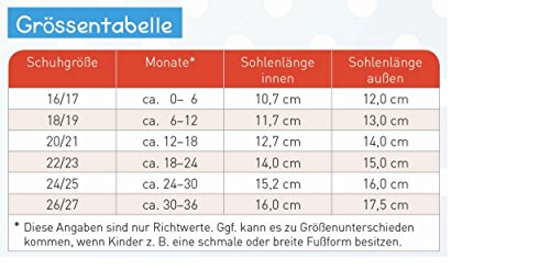 Leder Krabbelschuhe mit Pandamotiv von BaBice, Schuhgröße:20/21 (12-18 Monate)