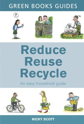!B.e.s.t Reduce, Reuse, Recycle DOC