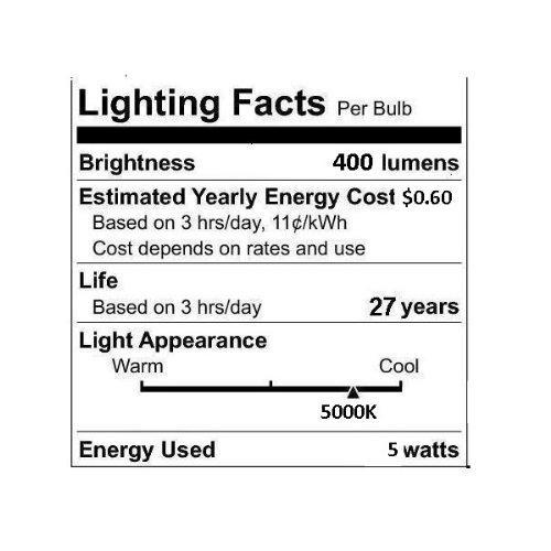 Avalon LED BB037 5-watt GU10 Cool White 6000K Philips Chip 40-Degree Beam Spread Light Bulb