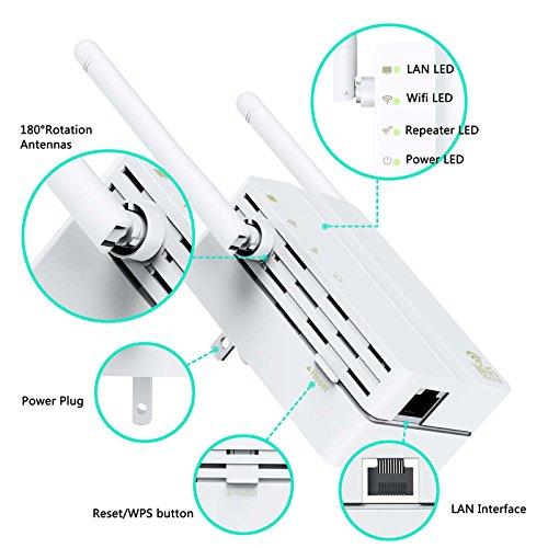 Ahutoru wifi extender wi fi range extender wifi signal - Wireless extender with ethernet ports ...