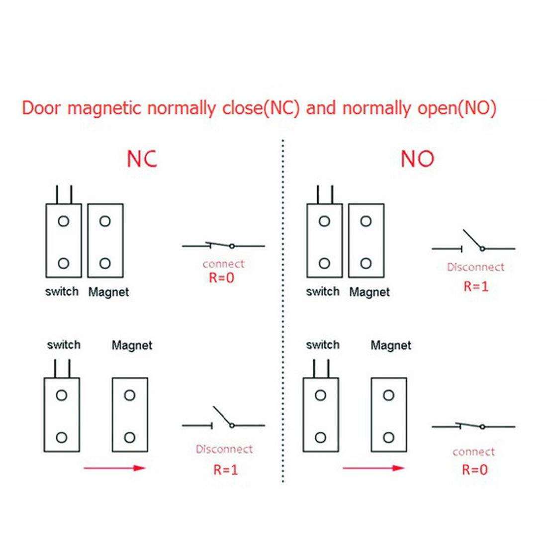 Uxcell Rc 36 Nc Recessed Wired Security Window Door 3 Wire Reed Switch Wiring Diagram Contact Sensor Alarm Magnetic Brown Home Improvement